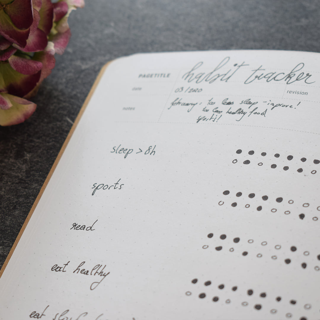bullet-journal-habit-tracker-theres-a-book-for-that